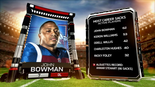Week_05_Bowman_Active_Sack_Leaders