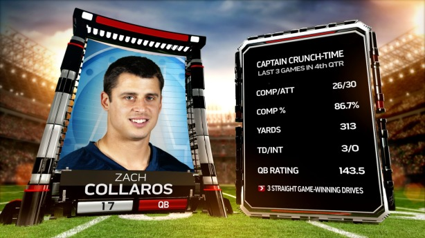 Week_14_Collaros_Captain_Crunch-Time