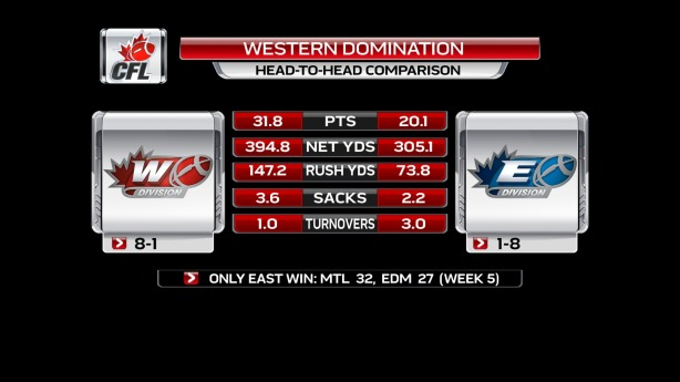 Week_05_Western_Domination