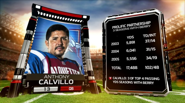 Week_07_Calvillo_Prolific_Partnership