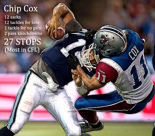 Chip_Cox_2013_Stops