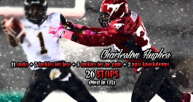 2012_CFL_Defensive_Stops